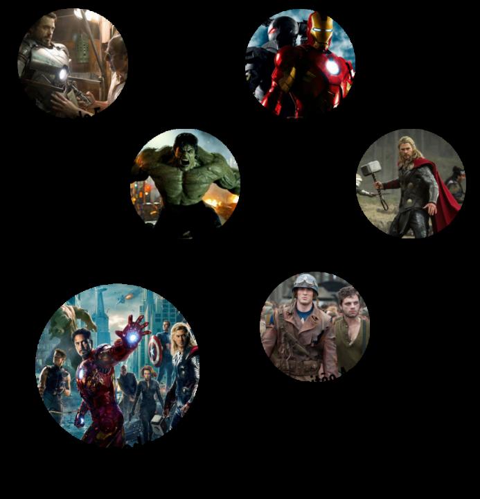 Universo Marvel Fase 1