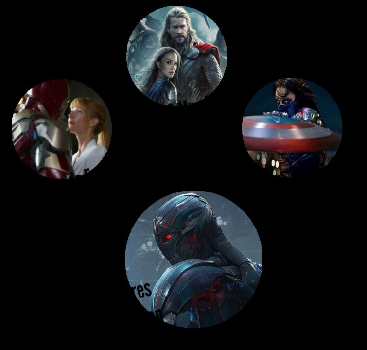 Universo Marvel Fase 2
