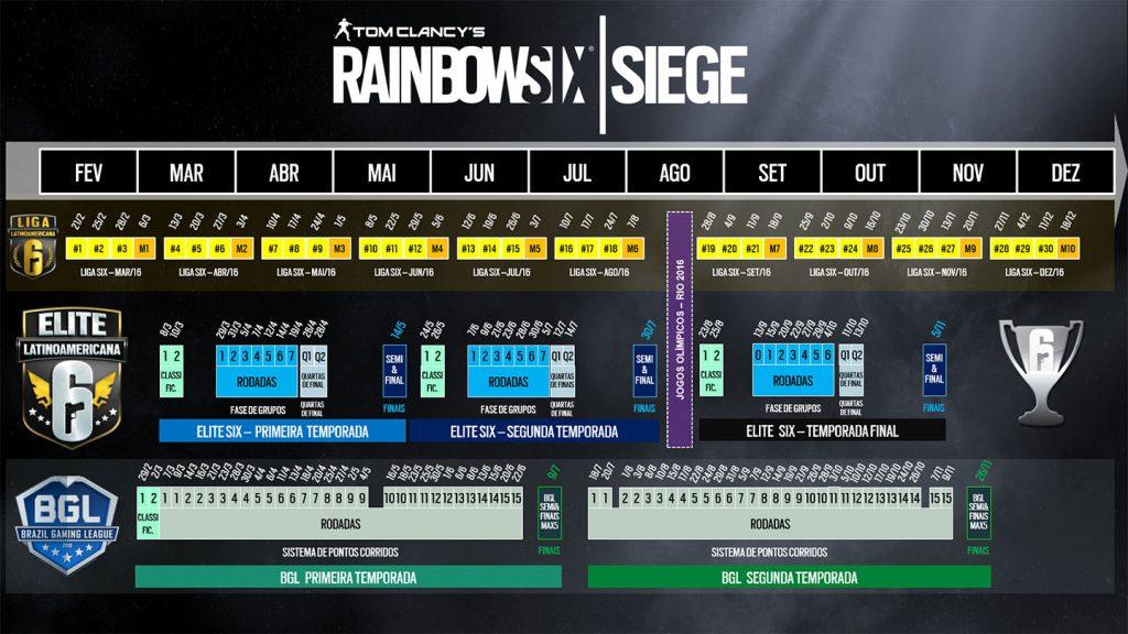Calendario Ubisoft.Ubisoft Anuncia Calendario De Torneios De Esports De Rainbow