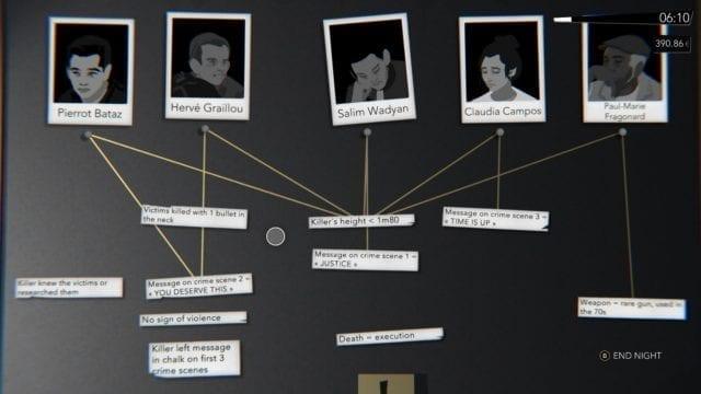Quadro de suspeitos com conexão entre as provas